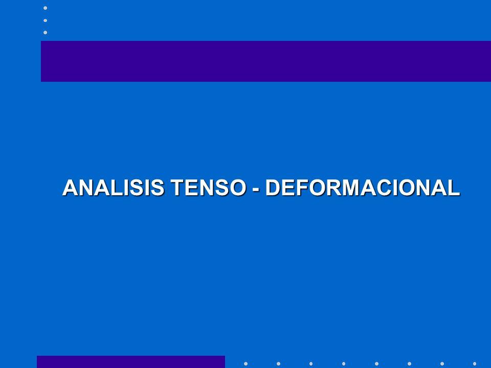 ANALISIS TENSO - DEFORMACIONAL