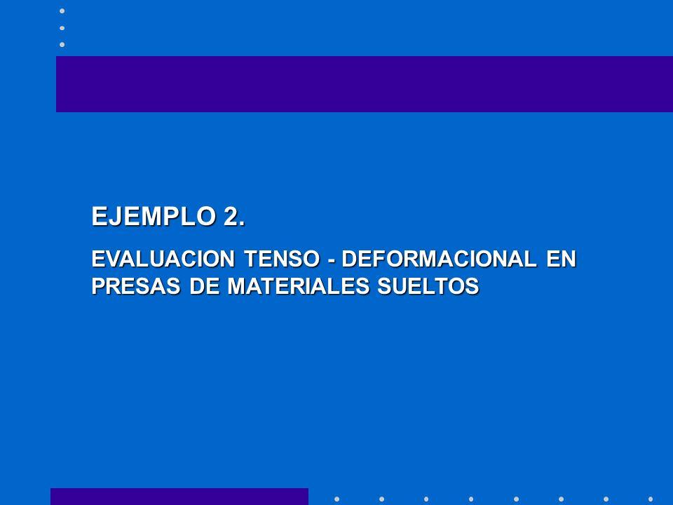 EJEMPLO 2. EVALUACION TENSO - DEFORMACIONAL EN PRESAS DE MATERIALES SUELTOS