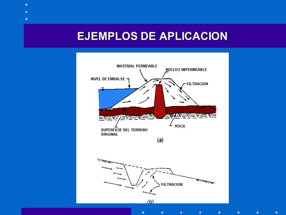 CURVAS CARACTERISTICAS SUELO – AGUA.(Fredlund, et al, 1990) Antecedentes de calibración.