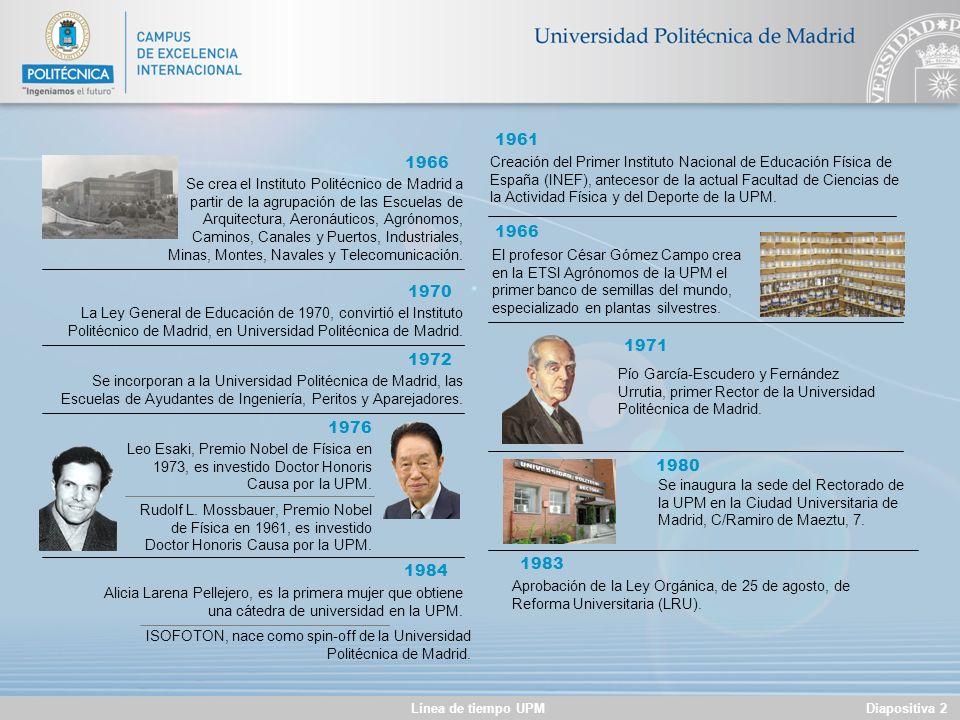 Diapositiva 1Línea de tiempo UPM 1772 Carlos III crea la Academia de Ingenieros de Marina, actual ETS de Ingenieros Navales de la UPM. 1802 Creación d