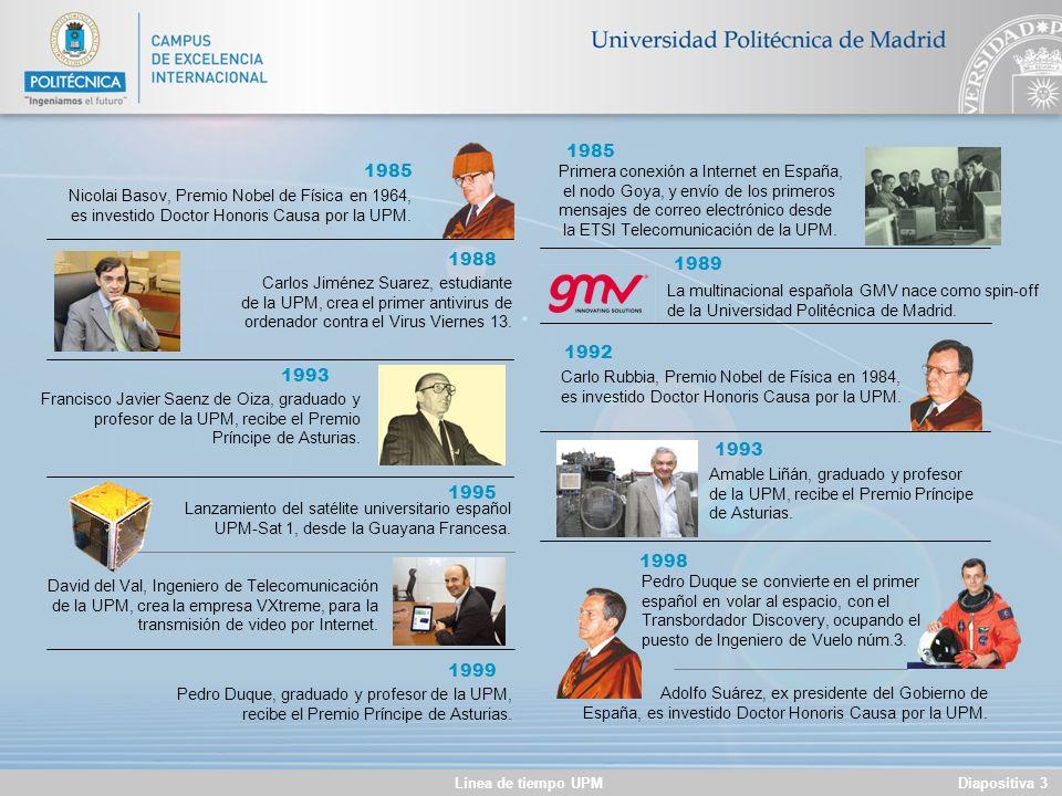 Diapositiva 2Línea de tiempo UPM 1966 Se crea el Instituto Politécnico de Madrid a partir de la agrupación de las Escuelas de Arquitectura, Aeronáutic