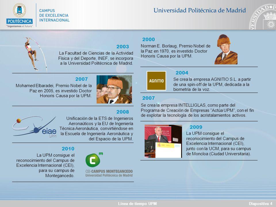 Diapositiva 3Línea de tiempo UPM 1988 Carlos Jiménez Suarez, estudiante de la UPM, crea el primer antivirus de ordenador contra el Virus Viernes 13. 1