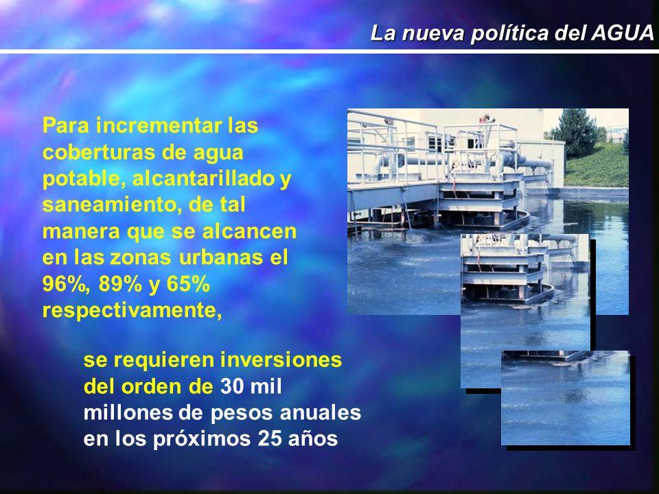 La nueva política del AGUA 1,000.0 2,000.0 3,000.0 4,000.0 5,000.0 6,000.0 7,000.0 19951996199719981999200020012002 AÑOS MILLONES DE PESOS nominales reales Evolución del Gasto Inversión 1995 - 2002