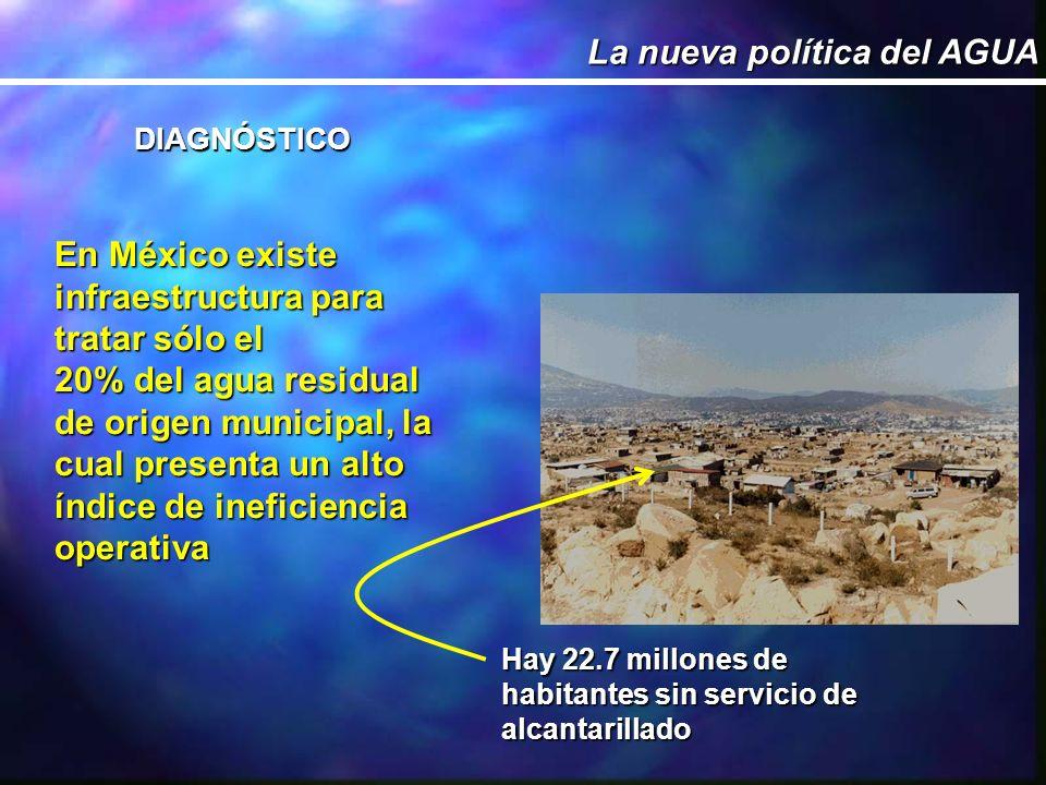 DIAGNÓSTICO Hay 22.7 millones de habitantes sin servicio de alcantarillado La nueva política del AGUA En México existe infraestructura para tratar sólo el 20% del agua residual de origen municipal, la cual presenta un alto índice de ineficiencia operativa