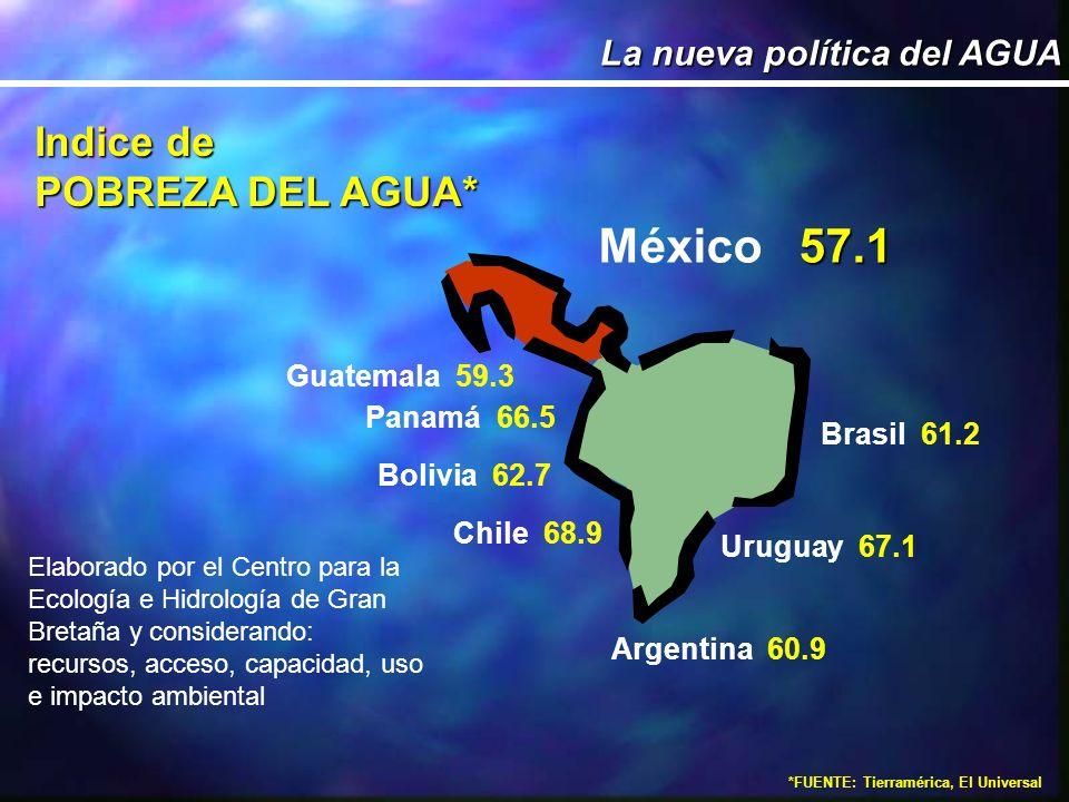 La nueva política del AGUA 8 millones de mexicanos carecen de agua potable y de alcantarillado en las zonas rurales.