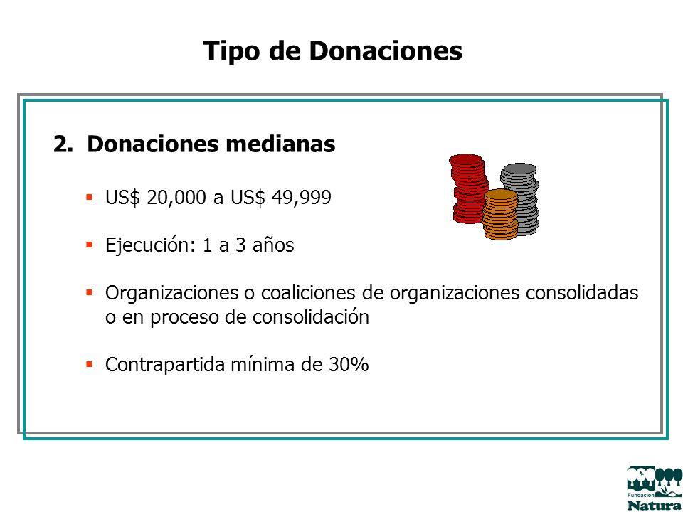 Tipo de Donaciones 2.Donaciones medianas US$ 20,000 a US$ 49,999 Ejecución: 1 a 3 años Organizaciones o coaliciones de organizaciones consolidadas o e