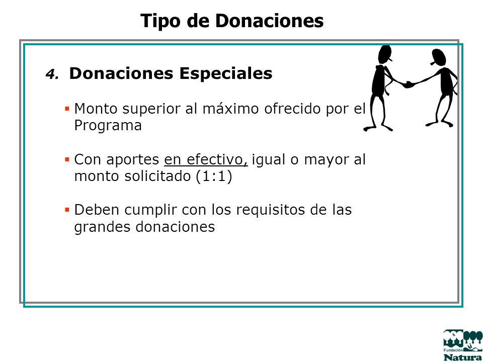 4. Donaciones Especiales Monto superior al máximo ofrecido por el Programa Con aportes en efectivo, igual o mayor al monto solicitado (1:1) Deben cump