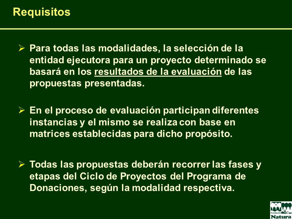 Requisitos Para todas las modalidades, la selección de la entidad ejecutora para un proyecto determinado se basará en los resultados de la evaluación