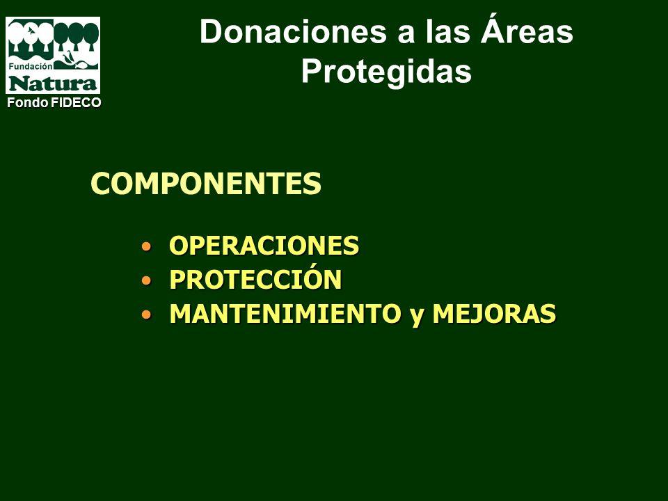 Donaciones a ONGs y afines $10.8 millones proyectos financiados Contrapartida Aporte FIDECO $5.9 millones $4.9 millones % FIDEICOMISO ECOLÓGICO DE PANAMÁ