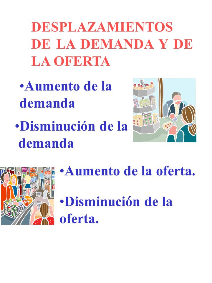 DESPLAZAMIENTOS DE LA DEMANDA Y DE LA OFERTA Aumento de la demanda Disminución de la demanda Aumento de la oferta. Disminución de la oferta.
