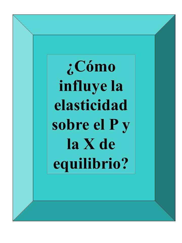 ¿Cómo influye la elasticidad sobre el P y la X de equilibrio?