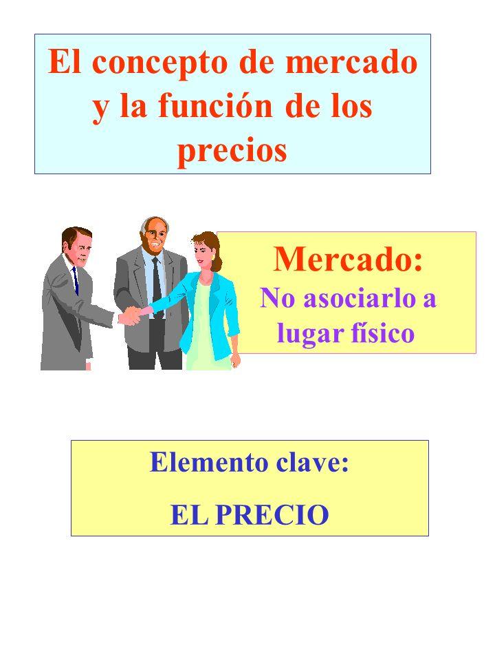 El concepto de mercado y la función de los precios Mercado: No asociarlo a lugar físico Elemento clave: EL PRECIO