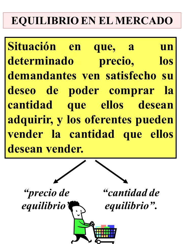 EQUILIBRIO EN EL MERCADO Situación en que, a un determinado precio, los demandantes ven satisfecho su deseo de poder comprar la cantidad que ellos des