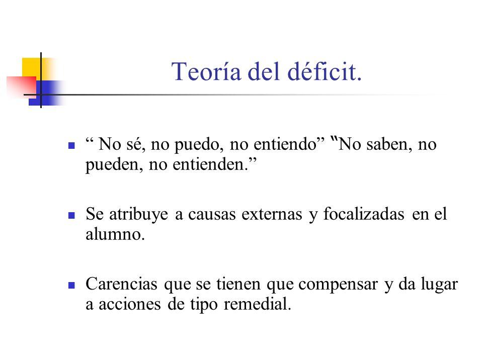 Teoría del déficit. No sé, no puedo, no entiendo No saben, no pueden, no entienden. Se atribuye a causas externas y focalizadas en el alumno. Carencia