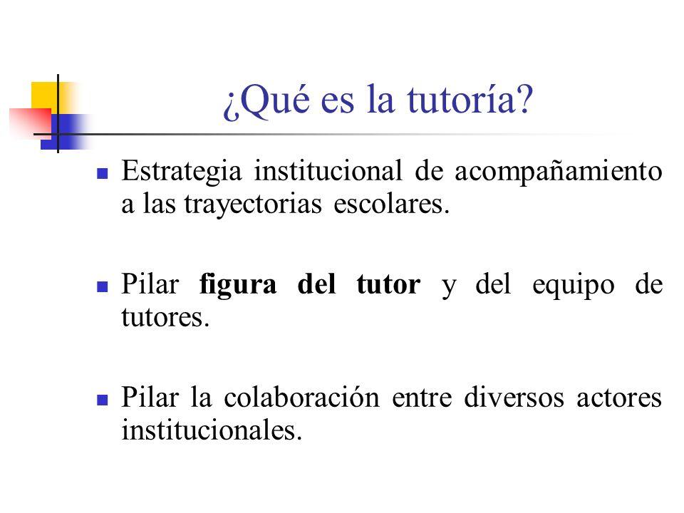 ¿Qué es la tutoría? Estrategia institucional de acompañamiento a las trayectorias escolares. Pilar figura del tutor y del equipo de tutores. Pilar la
