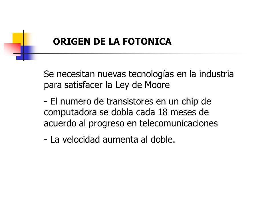Se necesitan nuevas tecnologías en la industria para satisfacer la Ley de Moore - El numero de transistores en un chip de computadora se dobla cada 18