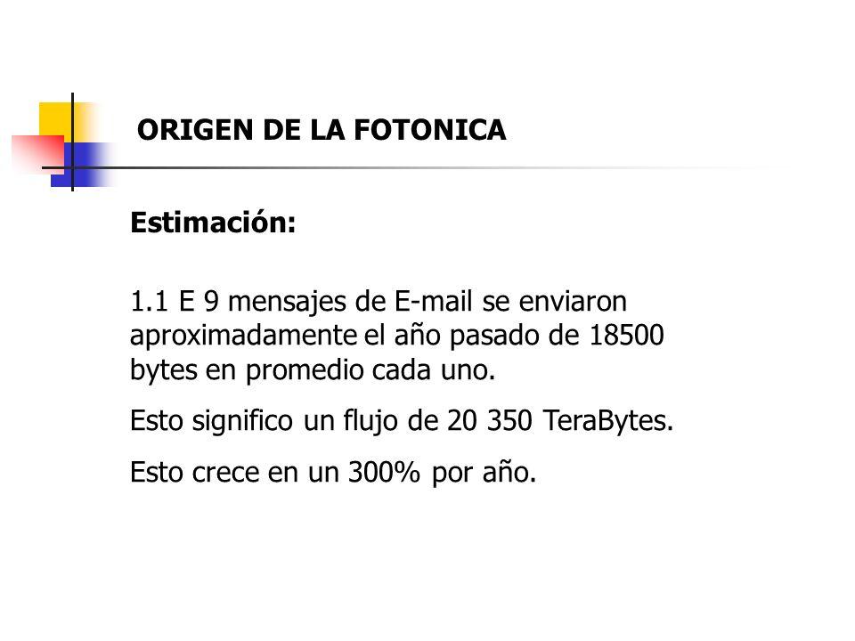 1.1 E 9 mensajes de E-mail se enviaron aproximadamente el año pasado de 18500 bytes en promedio cada uno. Esto significo un flujo de 20 350 TeraBytes.