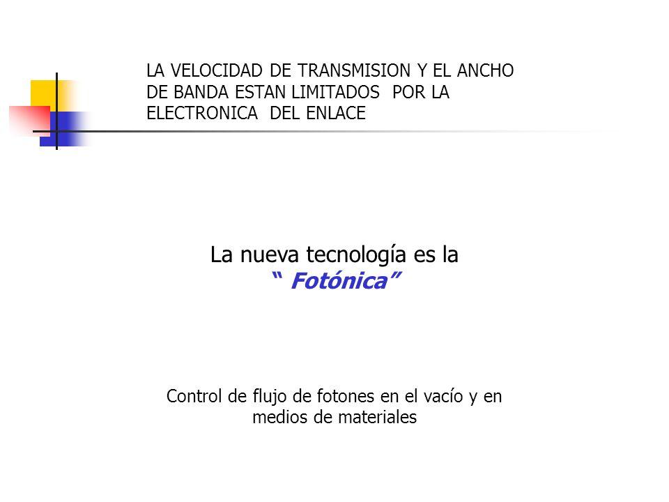 LA VELOCIDAD DE TRANSMISION Y EL ANCHO DE BANDA ESTAN LIMITADOS POR LA ELECTRONICA DEL ENLACE La nueva tecnología es la Fotónica Control de flujo de f