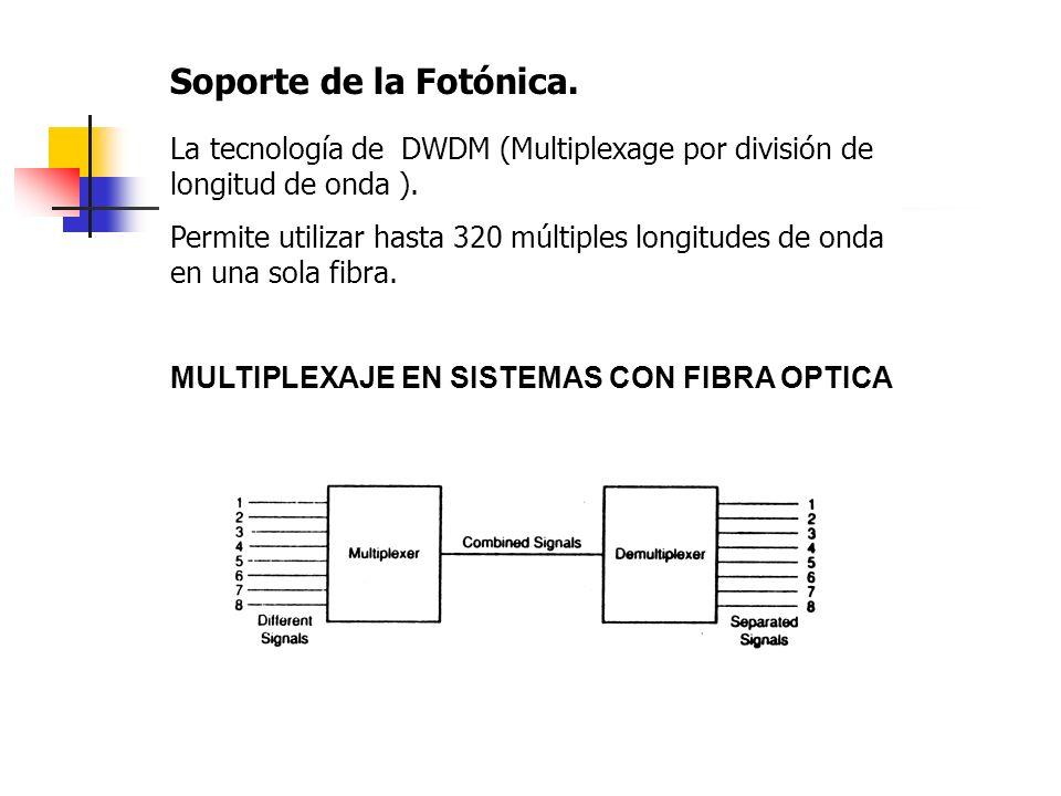 La tecnología de DWDM (Multiplexage por división de longitud de onda ). Permite utilizar hasta 320 múltiples longitudes de onda en una sola fibra. MUL