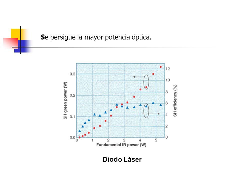 Se persigue la mayor potencia óptica. Diodo Láser