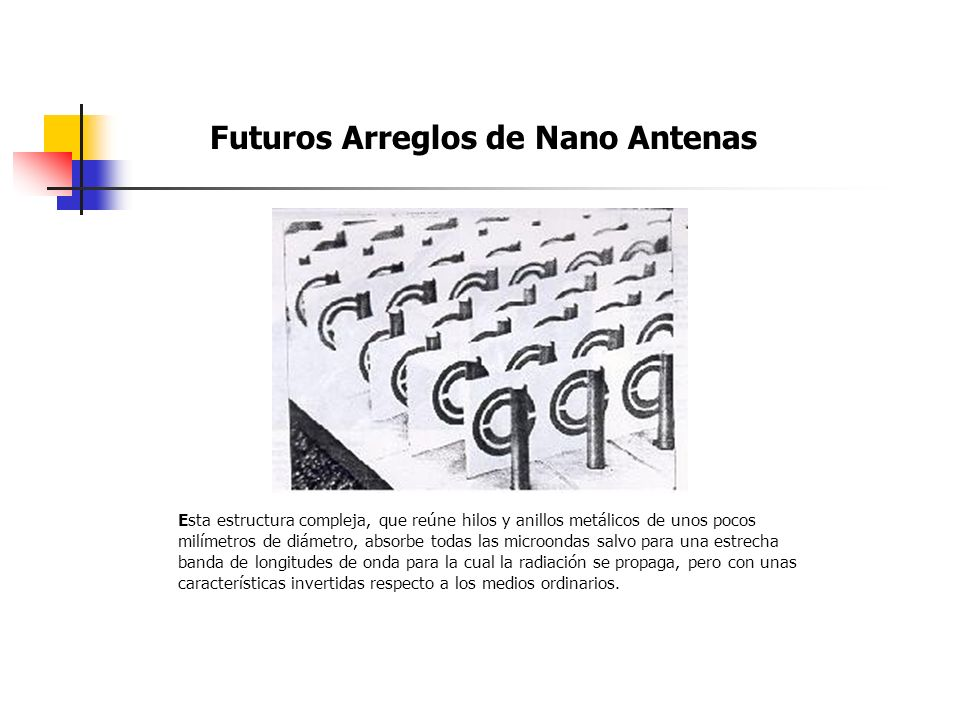 Futuros Arreglos de Nano Antenas Esta estructura compleja, que reúne hilos y anillos metálicos de unos pocos milímetros de diámetro, absorbe todas las microondas salvo para una estrecha banda de longitudes de onda para la cual la radiación se propaga, pero con unas características invertidas respecto a los medios ordinarios.