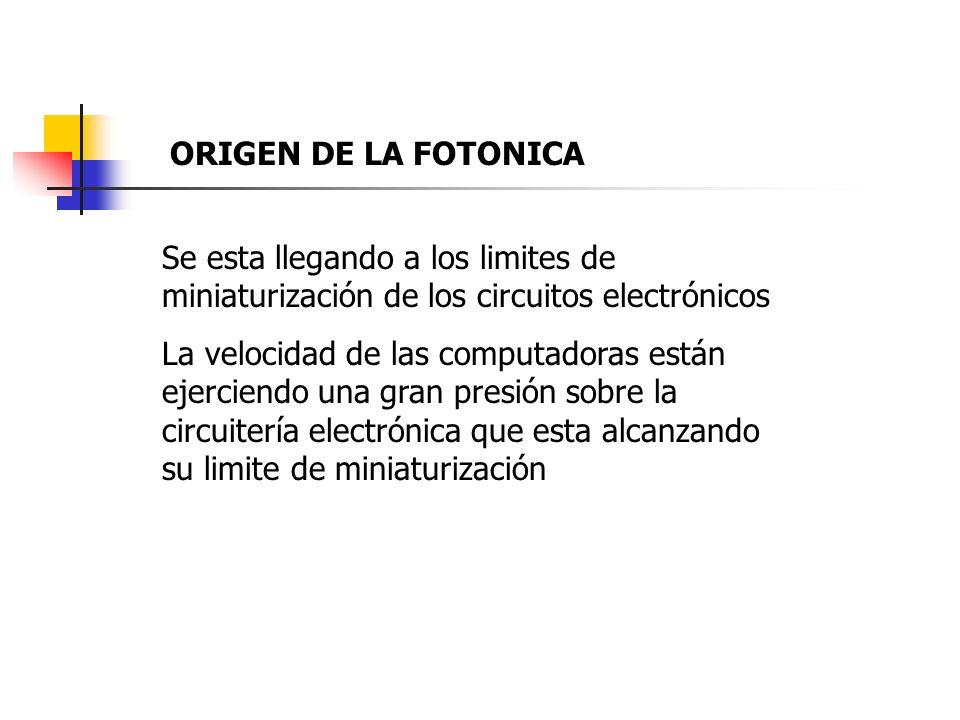 La velocidad de las computadoras están ejerciendo una gran presión sobre la circuitería electrónica que esta alcanzando su limite de miniaturización Se esta llegando a los limites de miniaturización de los circuitos electrónicos ORIGEN DE LA FOTONICA