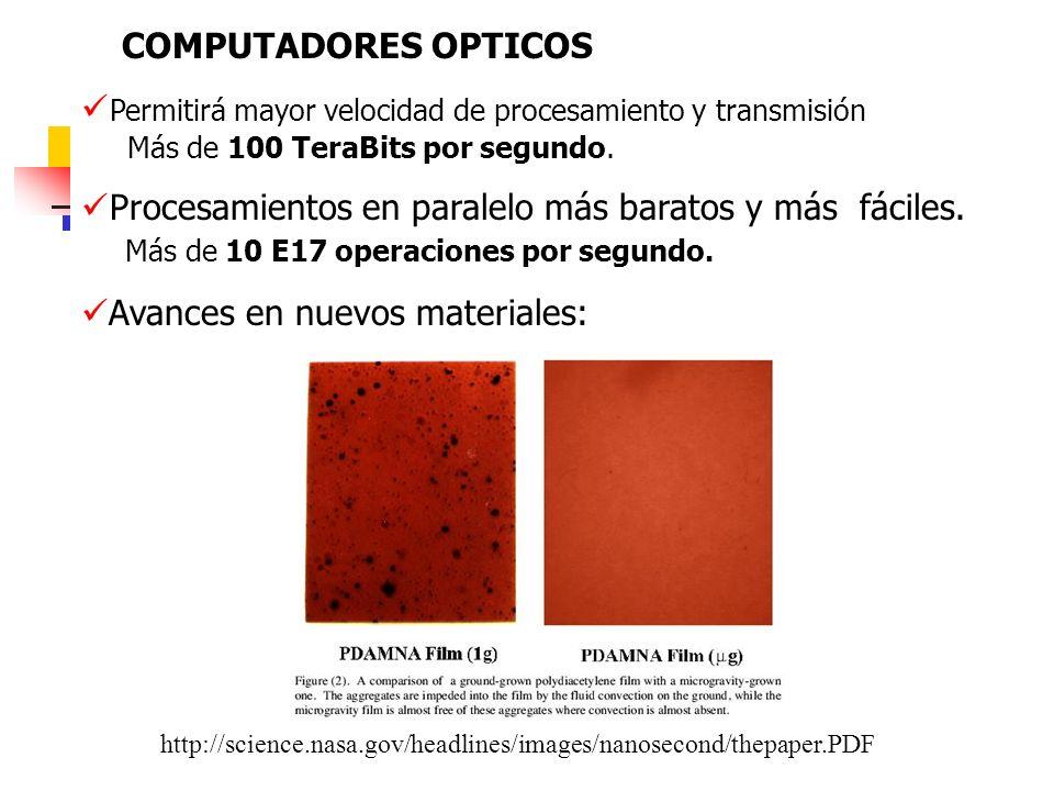 COMPUTADORES OPTICOS Permitirá mayor velocidad de procesamiento y transmisión Más de 100 TeraBits por segundo. Procesamientos en paralelo más baratos