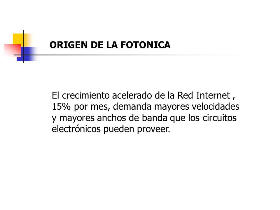 El crecimiento acelerado de la Red Internet, 15% por mes, demanda mayores velocidades y mayores anchos de banda que los circuitos electrónicos pueden