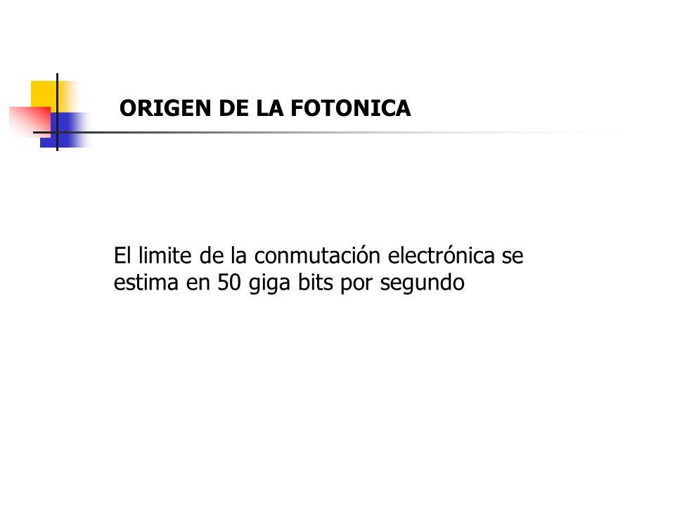 El limite de la conmutación electrónica se estima en 50 giga bits por segundo ORIGEN DE LA FOTONICA