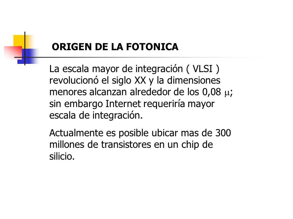 La escala mayor de integración ( VLSI ) revolucionó el siglo XX y la dimensiones menores alcanzan alrededor de los 0,08 ; sin embargo Internet requeri