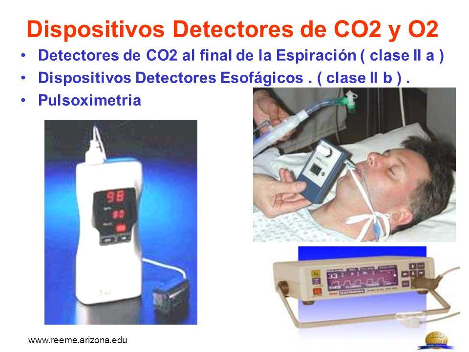www.reeme.arizona.edu Dispositivos Detectores de CO2 y O2 Detectores de CO2 al final de la Espiración ( clase II a ) Dispositivos Detectores Esofágico