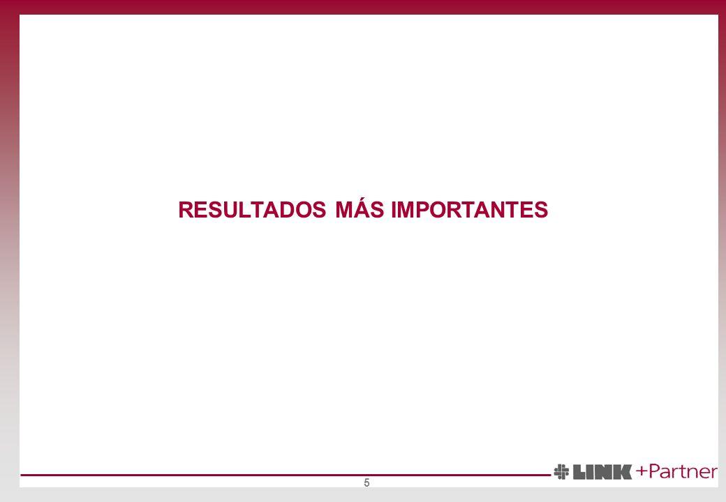 5 RESULTADOS MÁS IMPORTANTES