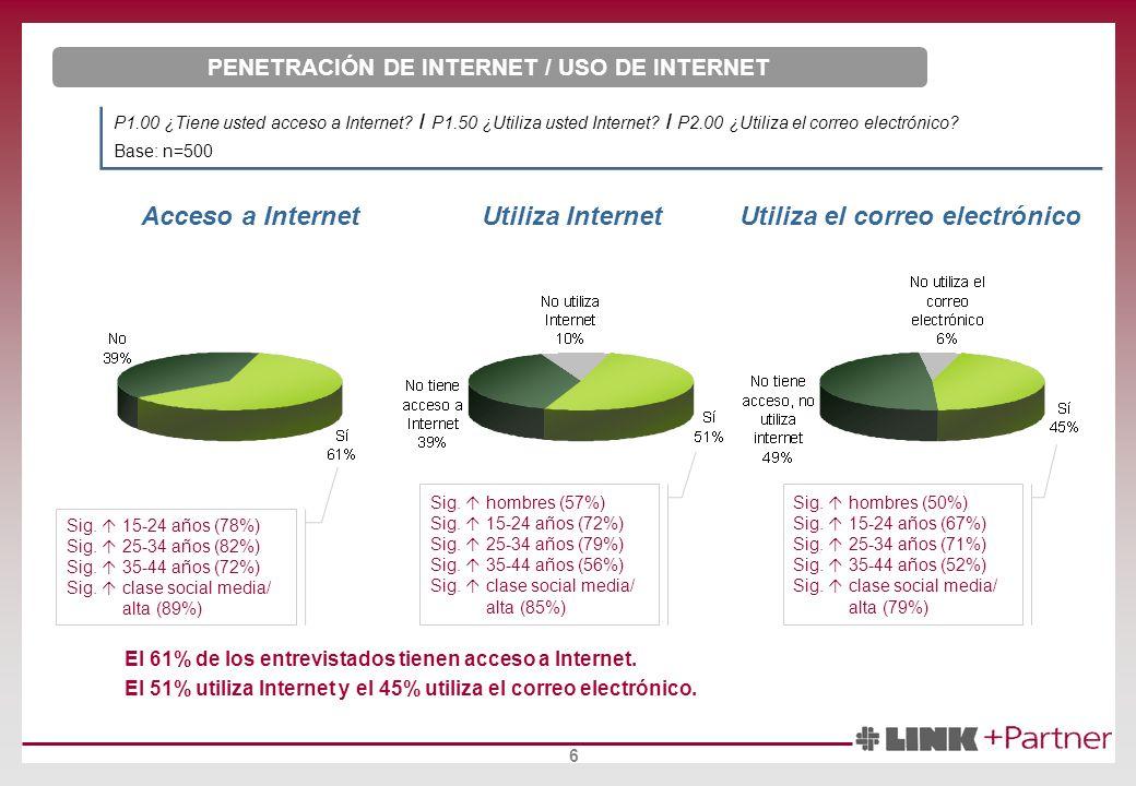 6 P1.00 ¿Tiene usted acceso a Internet? / P1.50 ¿Utiliza usted Internet? / P2.00 ¿Utiliza el correo electrónico? Base: n=500 P1.00 ¿Tiene usted acceso