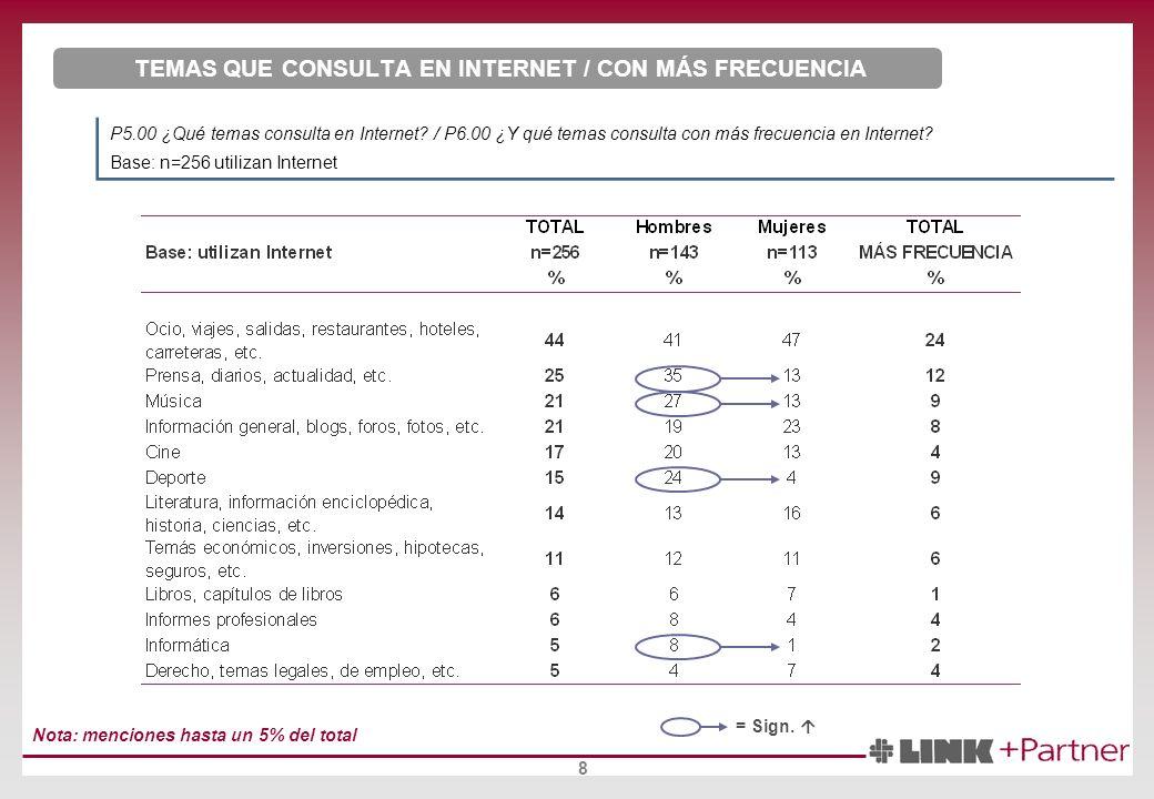 8 TEMAS QUE CONSULTA EN INTERNET / CON MÁS FRECUENCIA Nota: menciones hasta un 5% del total P5.00 ¿Qué temas consulta en Internet? / P6.00 ¿Y qué tema