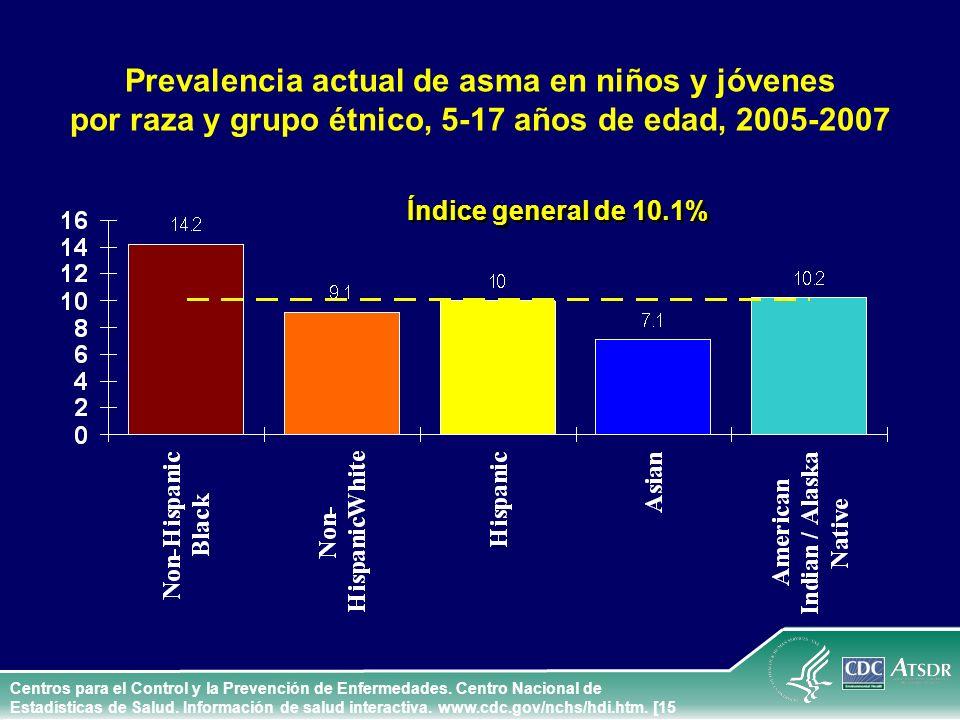 Prevalencia actual de asma en niños y jóvenes por raza y grupo étnico, 5-17 años de edad, 2005-2007 Centros para el Control y la Prevención de Enferme