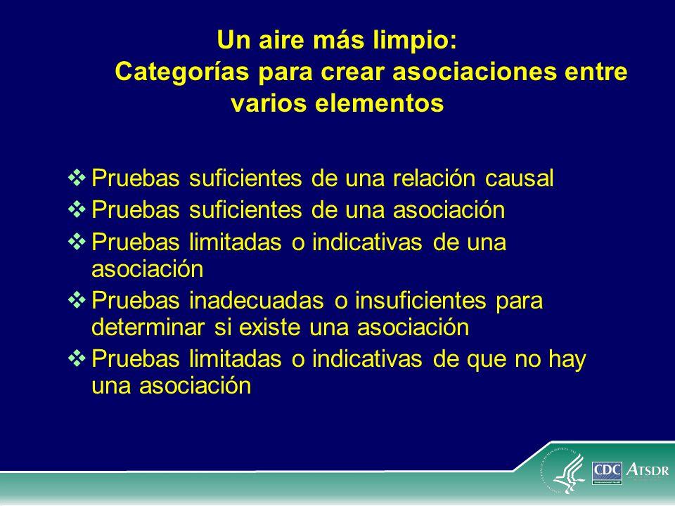 Un aire más limpio: Categorías para crear asociaciones entre varios elementos Pruebas suficientes de una relación causal Pruebas suficientes de una as