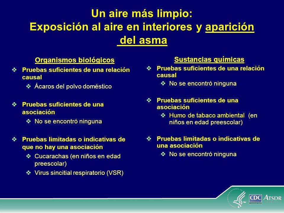 Un aire más limpio: Exposición al aire en interiores y aparición del asma Organismos biológicos Pruebas suficientes de una relación causal Ácaros del