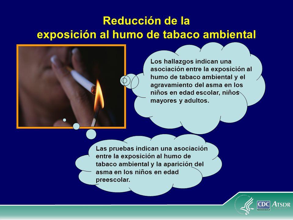 Reducción de la exposición al humo de tabaco ambiental Los hallazgos indican una asociación entre la exposición al humo de tabaco ambiental y el agrav