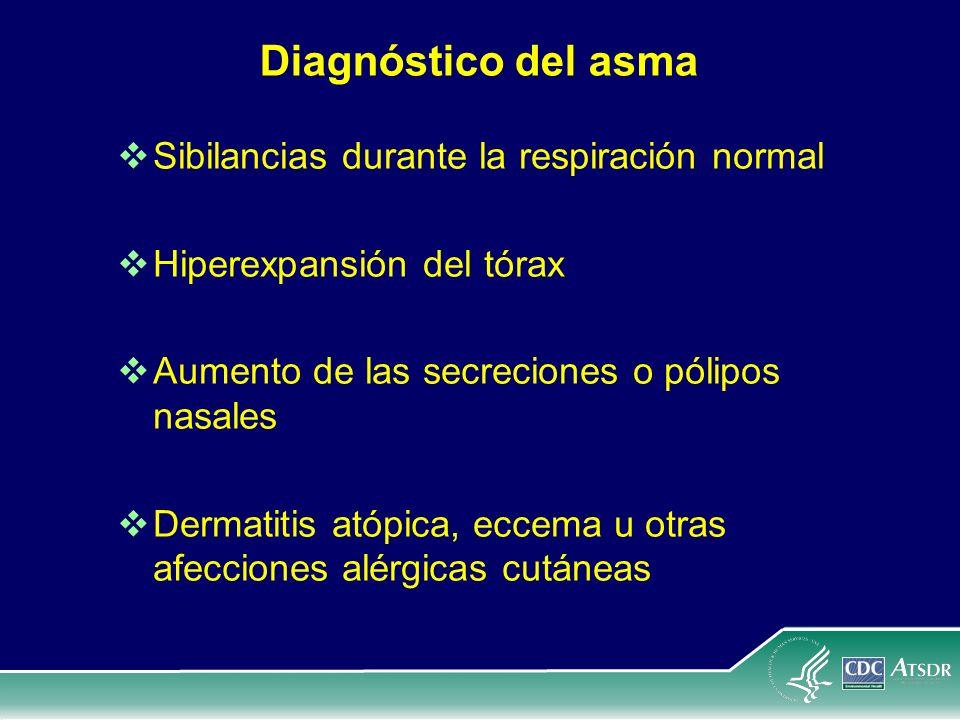 Diagnóstico del asma Sibilancias durante la respiración normal Hiperexpansión del tórax Aumento de las secreciones o pólipos nasales Dermatitis atópic