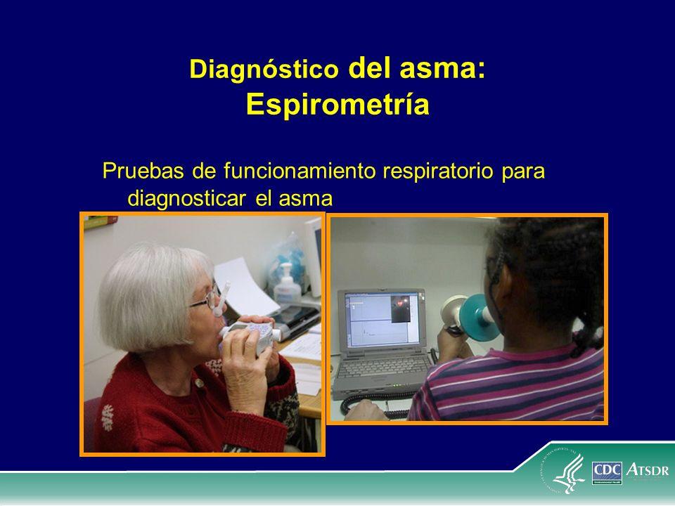 Diagnóstico del asma: Espirometría Pruebas de funcionamiento respiratorio para diagnosticar el asma