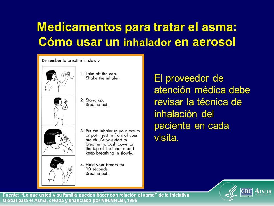 Medicamentos para tratar el asma: Cómo usar un inhalador en aerosol El proveedor de atención médica debe revisar la técnica de inhalación del paciente