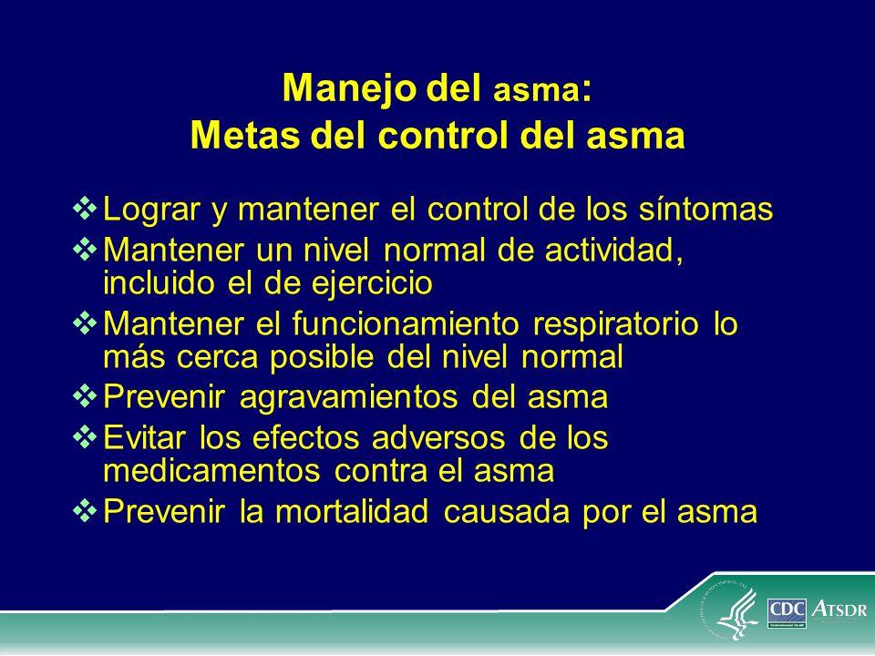 Manejo del asma : Metas del control del asma Lograr y mantener el control de los síntomas Mantener un nivel normal de actividad, incluido el de ejerci
