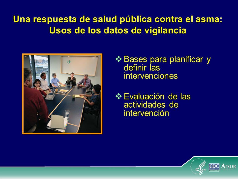 Una respuesta de salud pública contra el asma: Usos de los datos de vigilancia Bases para planificar y definir las intervenciones Evaluación de las ac