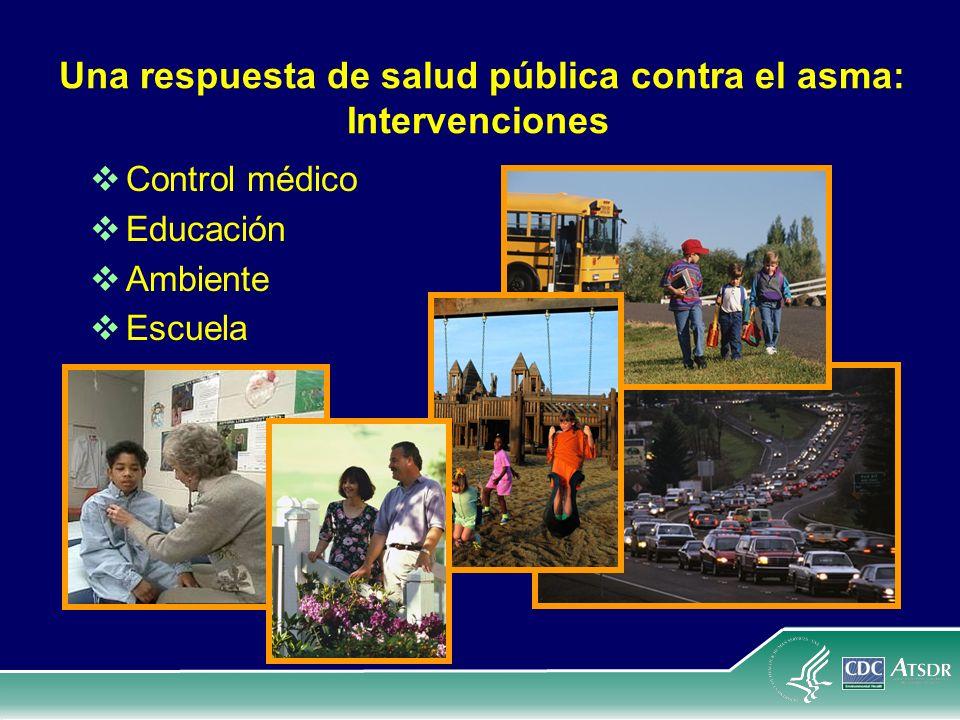 Una respuesta de salud pública contra el asma: Intervenciones Control médico Educación Ambiente Escuela