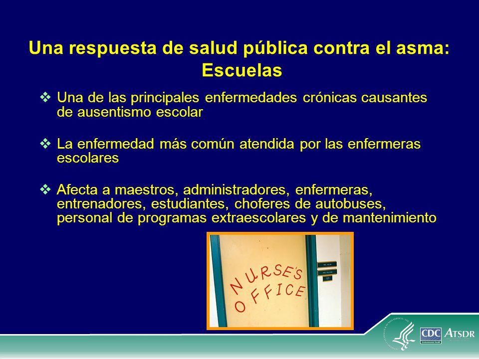 Una respuesta de salud pública contra el asma: Escuelas Una de las principales enfermedades crónicas causantes de ausentismo escolar La enfermedad más