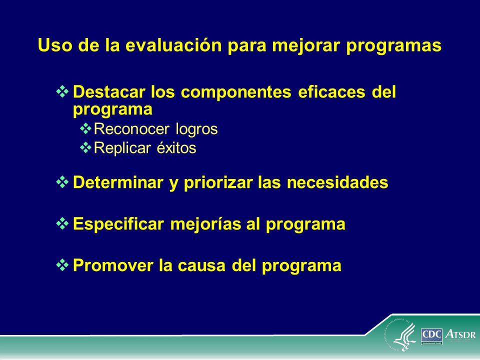 Uso de la evaluación para mejorar programas Destacar los componentes eficaces del programa Reconocer logros Replicar éxitos Determinar y priorizar las