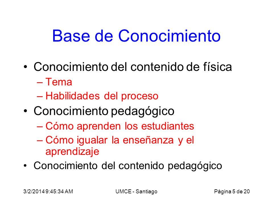 3/2/2014 9:47:28 AMUMCE - Santiago Base de Conocimiento Conocimiento del contenido de física –Tema –Habilidades del proceso Conocimiento pedagógico –Cómo aprenden los estudiantes –Cómo igualar la enseñanza y el aprendizaje Conocimiento del contenido pedagógico Página 5 de 20