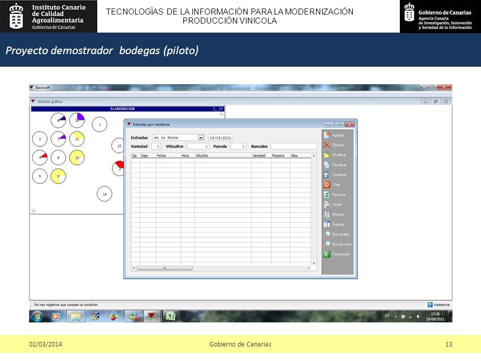 TECNOLOGÍAS DE LA INFORMACIÓN PARA LA MODERNIZACIÓN PRODUCCIÓN VINICOLA Gobierno de Canarias1302/03/2014 Proyecto demostrador bodegas (piloto)