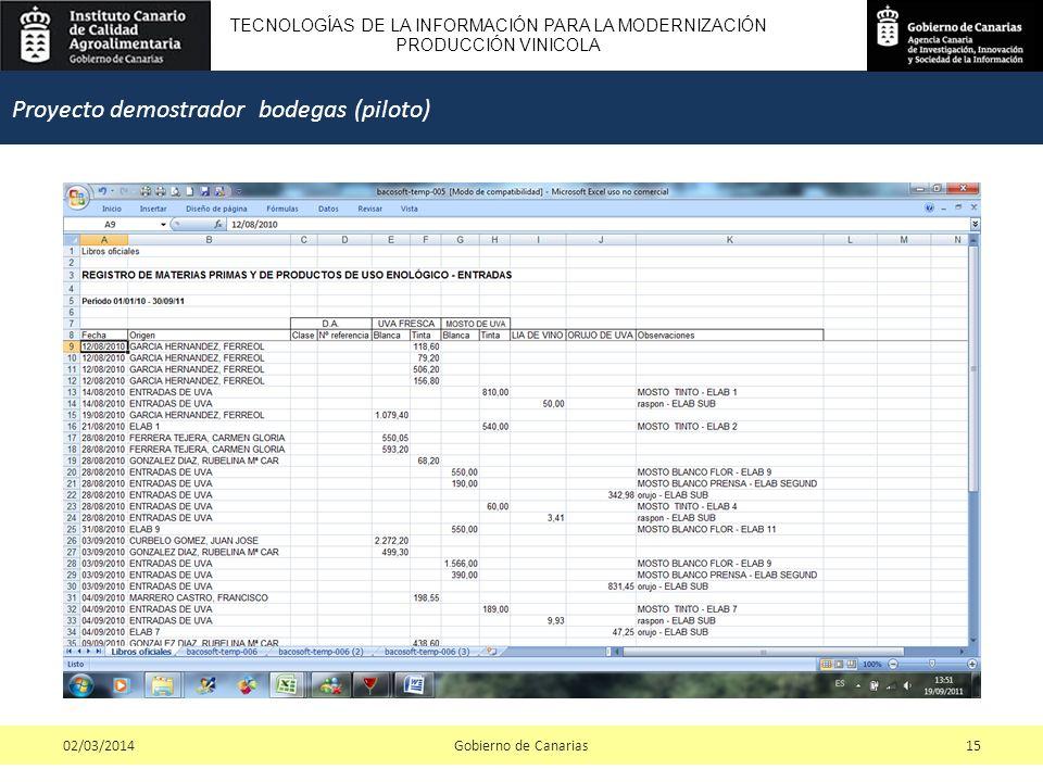 TECNOLOGÍAS DE LA INFORMACIÓN PARA LA MODERNIZACIÓN PRODUCCIÓN VINICOLA Gobierno de Canarias1502/03/2014 Proyecto demostrador bodegas (piloto)