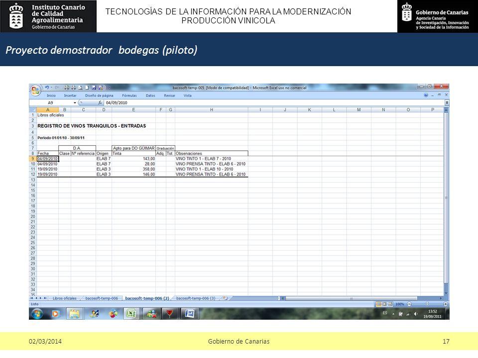 TECNOLOGÍAS DE LA INFORMACIÓN PARA LA MODERNIZACIÓN PRODUCCIÓN VINICOLA Gobierno de Canarias1702/03/2014 Proyecto demostrador bodegas (piloto)